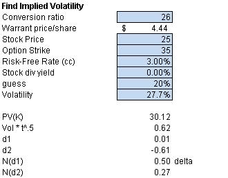 Convert_volatility